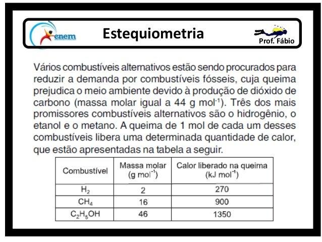 Estequiometria Prof. Fábio
