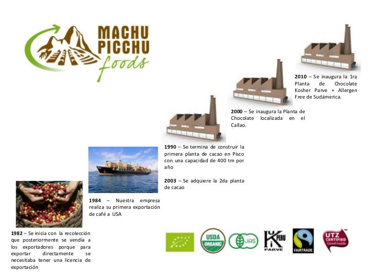 Esther paredes - Machu Picchu Foods