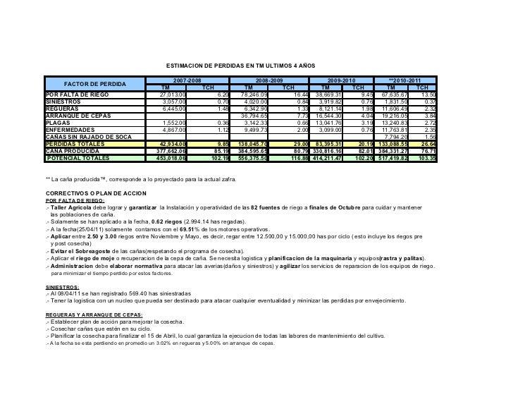 Estimacion de perdidas tch 2010 2011
