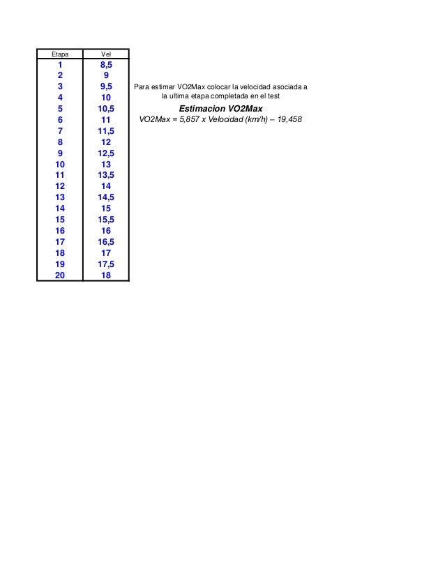 Etapa Vel1 8,52 93 9,54 105 10,56 117 11,58 129 12,510 1311 13,512 1413 14,514 1515 15,516 1617 16,518 1719 17,520 18Para ...