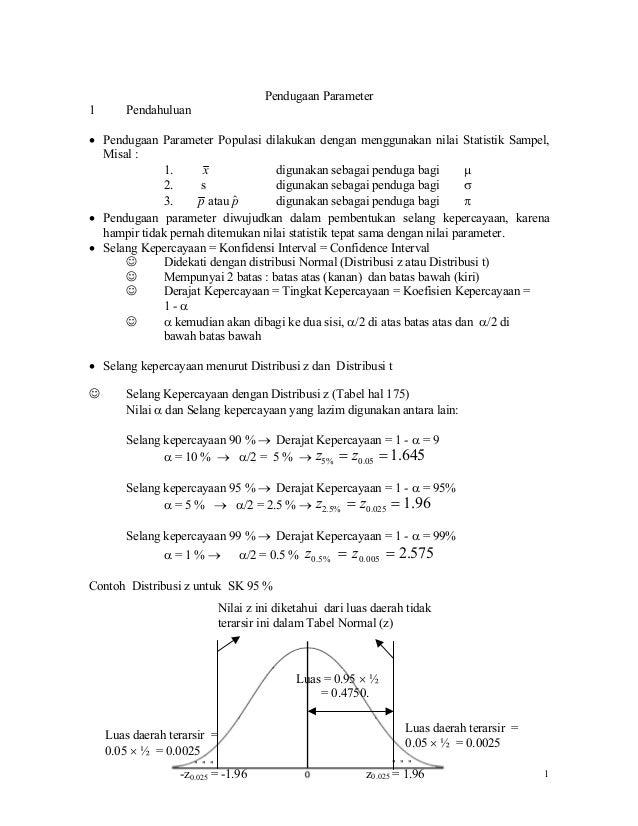 Pendugaan Parameter 1  Pendahuluan  • Pendugaan Parameter Populasi dilakukan dengan menggunakan nilai Statistik Sampel, Mi...
