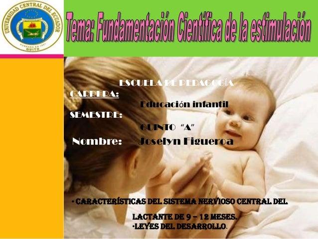 """ESCUELA DE PEDAGOGÍACARRERA:               Educación infantilSEMESTRE:               QUINTO """"A""""Nombre:        Joselyn Figu..."""