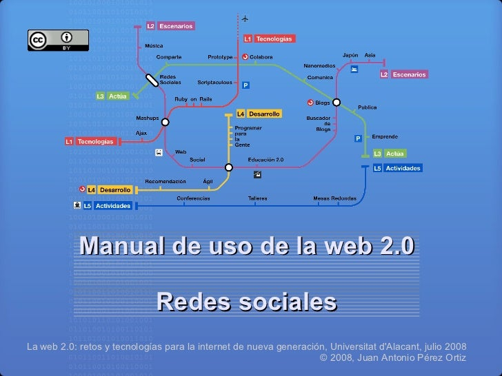 Manual de uso de la web 2.0                                Redes sociales La web 2.0: retos y tecnologías para la internet...