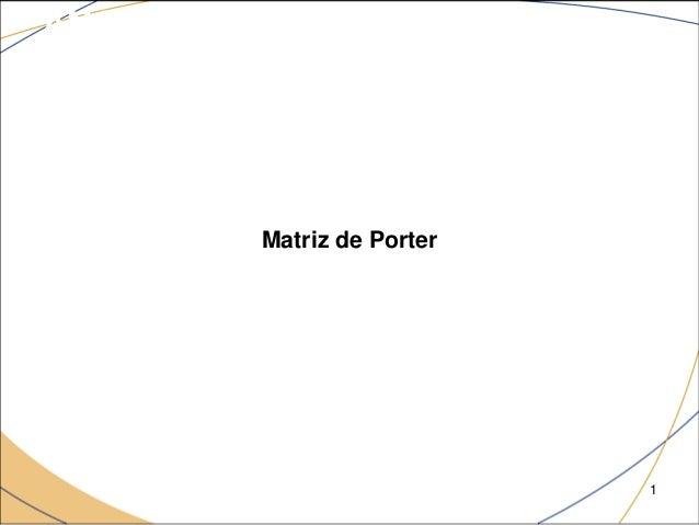 ANÁLISE ESTRATÉGICA          Matriz de Porter                             1