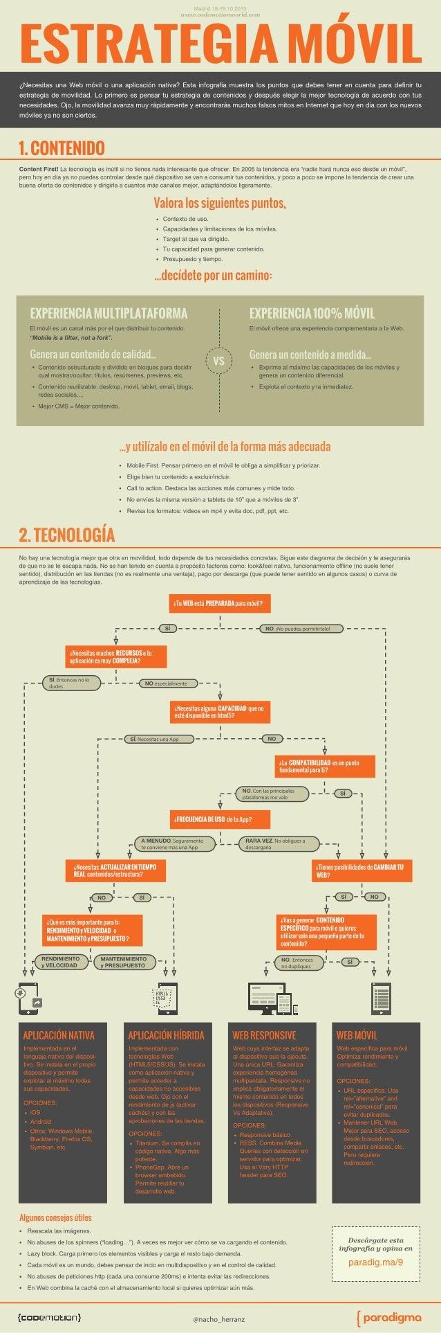 Estrategia móvil ¿Web o aplicación nativa?