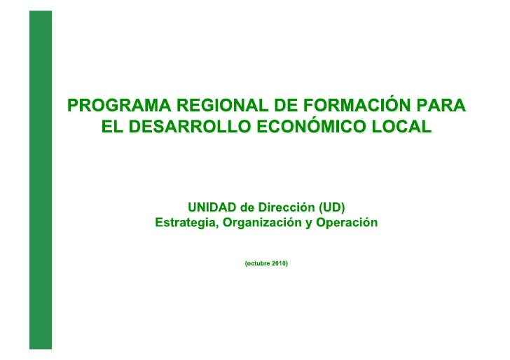 Organismos Multilaterales     Argentina                   Brasil   Chile     Guatemala     Peru