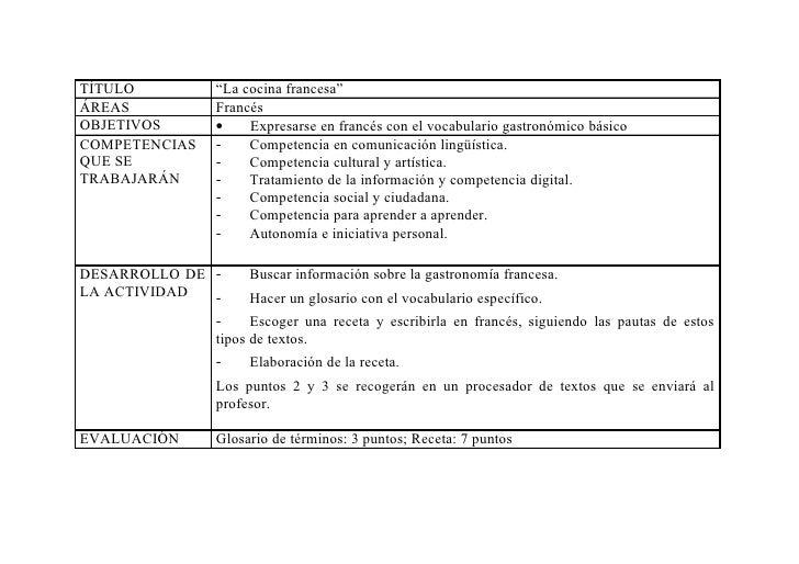 """TÍTULO         """"La cocina francesa""""ÁREAS          FrancésOBJETIVOS      •    Expresarse en francés con el vocabulario gast..."""