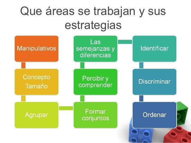 Estrategia forex gratis