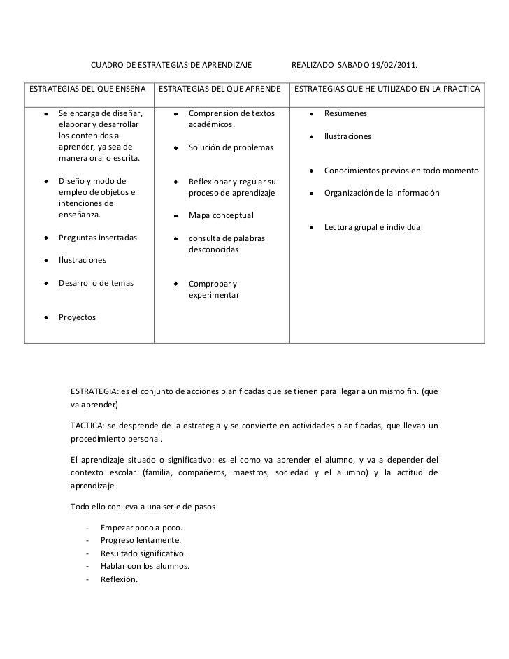 CUADRO DE ESTRATEGIAS DE APRENDIZAJE                REALIZADO SABADO 19/02/2011.ESTRATEGIAS DEL QUE ENSEÑA        ESTRATEG...