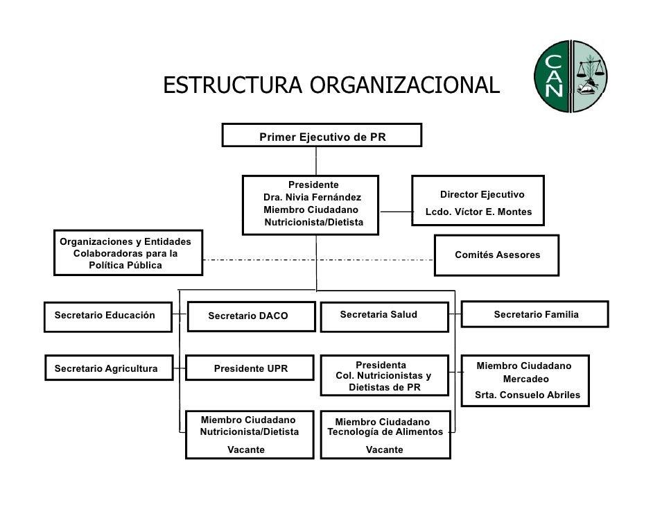 ESTRUCTURA ORGANIZACIONAL                                             Primer Ejecutivo de PR                              ...