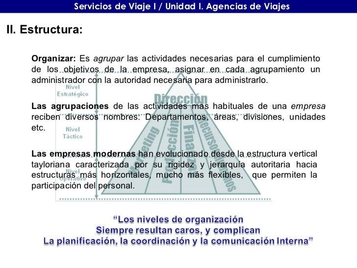 Estructura agencias de viajes - Agencia de viajes diana garzon ...