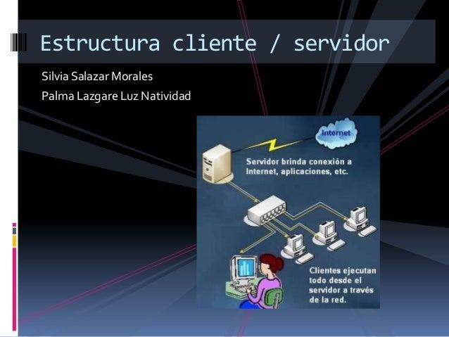 Estructura cliente / servidorSilvia Salazar MoralesPalma Lazgare Luz Natividad