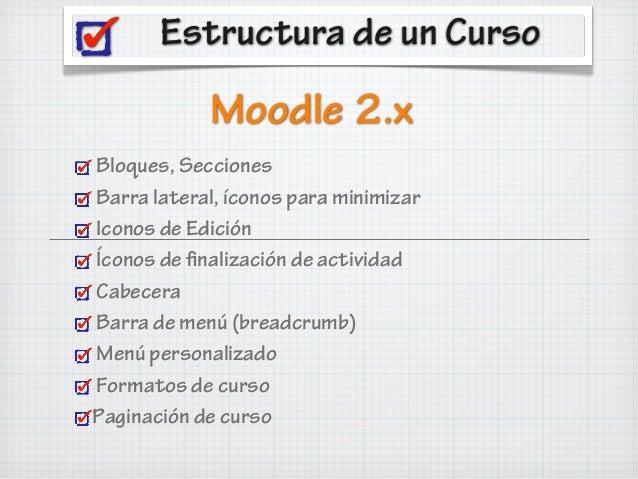 Estructura de un Curso  Moodle 2.x Bloques, Secciones Barra lateral, íconos para minimizar Iconos de Edición Íconos de fin...