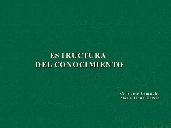 ESTRUCTURA  DEL CONOCIMIENTO Consuelo Camacho María Elena García