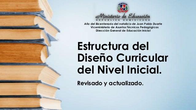 Estructura del diseño curricular del nivel inicial, revisado y actualizado.