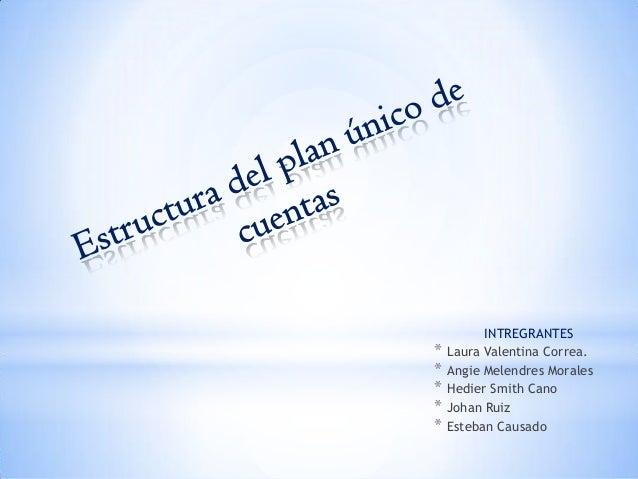 INTREGRANTES * Laura Valentina Correa. * Angie Melendres Morales * Hedier Smith Cano * Johan Ruiz * Esteban Causado
