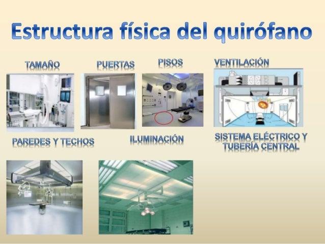 Estructura del quirofano for Cuarto quirurgico