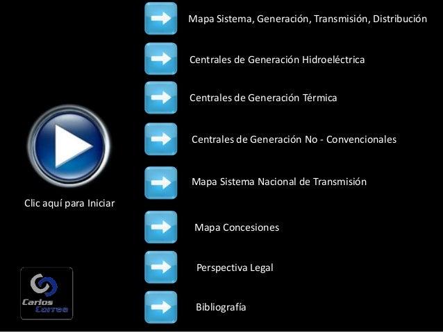 Clic aquí para IniciarCentrales de Generación HidroeléctricaCentrales de Generación TérmicaCentrales de Generación No - Co...