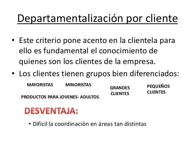Estructura Por Clientes Por Cliente • Este