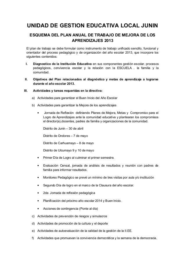 UNIDAD DE GESTION EDUCATIVA LOCAL JUNINESQUEMA DEL PLAN ANUAL DE TRABAJO DE MEJORA DE LOSAPRENDIZAJES 2013El plan de traba...