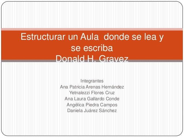 Integrantes Ana Patricia Arenas Hernández Yetnalezzi Flores Cruz Ana Laura Gallardo Conde Angélica Piedra Campos Daniela J...