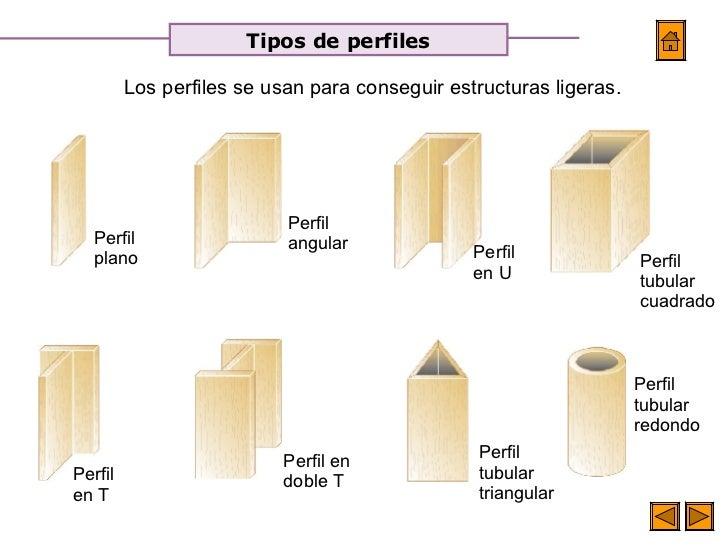 http://image.slidesharecdn.com/estructuras-1216417987227395-8/95/estructuras-19-728.jpg?cb=1216392794