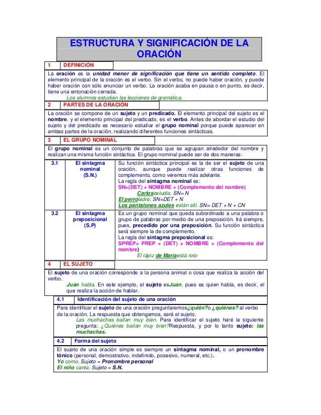 ESTRUCTURA Y SIGNIFICACIÓN DE LA                       ORACIÓN1         DEFINICIÓNLa oración es la unidad menor de signifi...