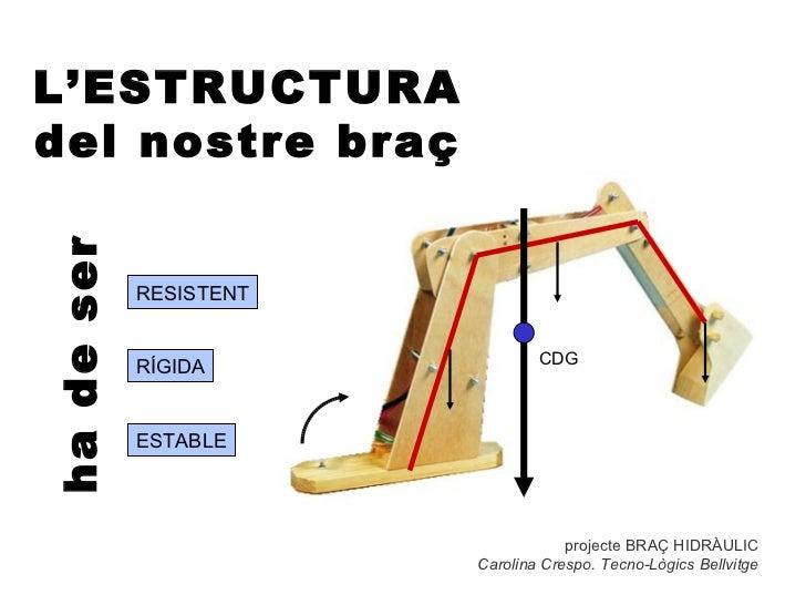 Estructura Braç Hidràulic