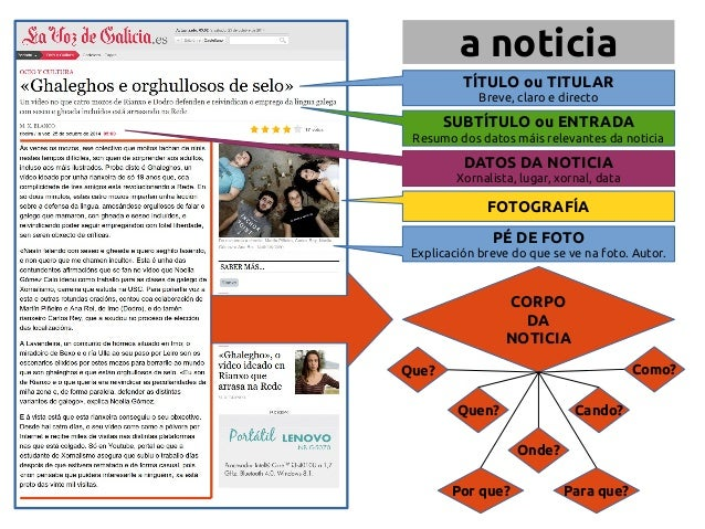 a noticia  TÍTULO ou TITULAR  Breve, claro e directo  SUBTÍTULO ou ENTRADA  Resumo dos datos máis relevantes da noticia  D...