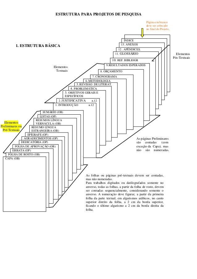 Estrutura para projetos de pesquisa.