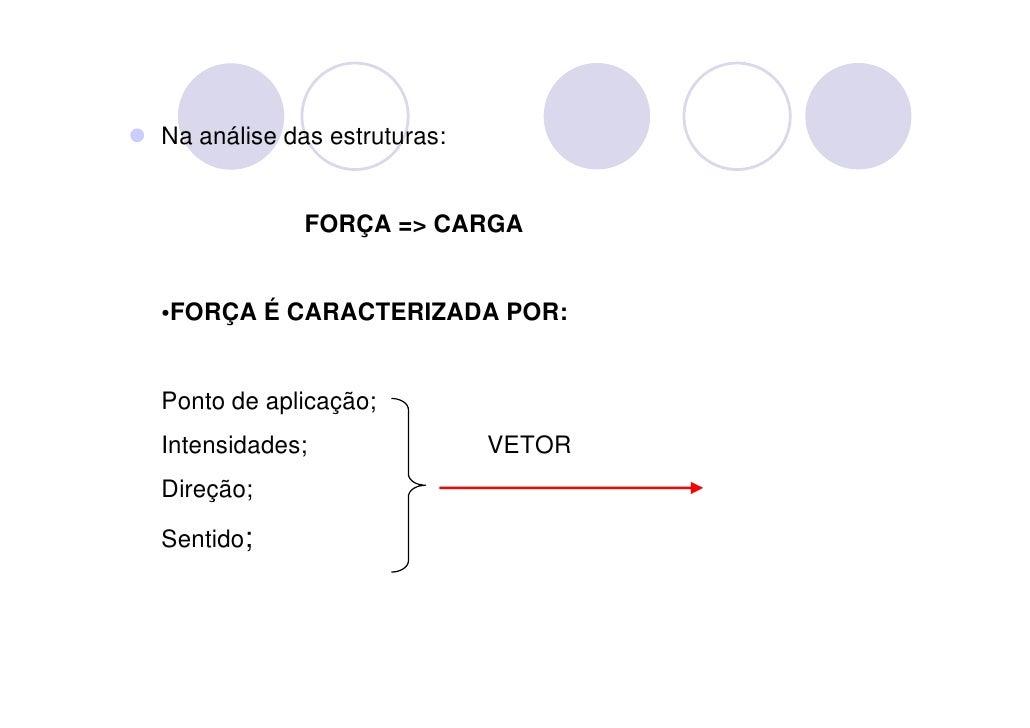 Na análise das estruturas:             FORÇA => CARGA•FORÇA É CARACTERIZADA POR:Ponto de aplicação;Intensidades;          ...