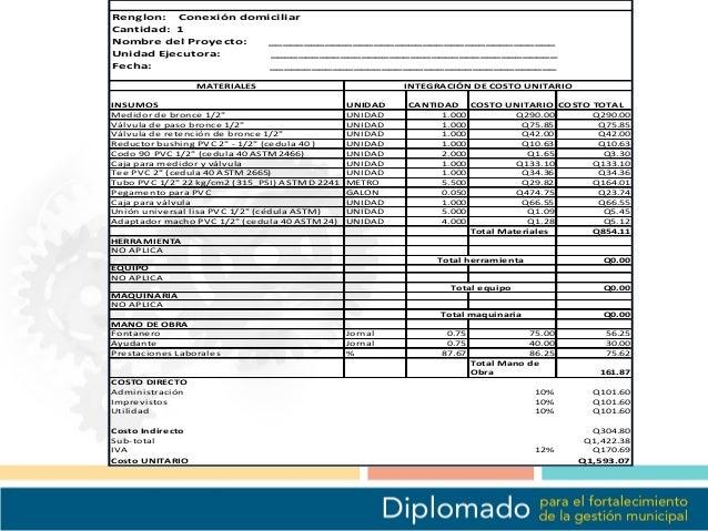 Ejemplo presupuesto proyecto images for Proyecto tecnico ejemplos