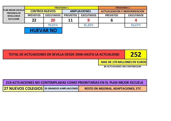 PROGRAMA 1                                 PROGRAMA 2PLAN MEJOR ESCUELA   PROVINCIA DE                       CENTROS NUEVO...