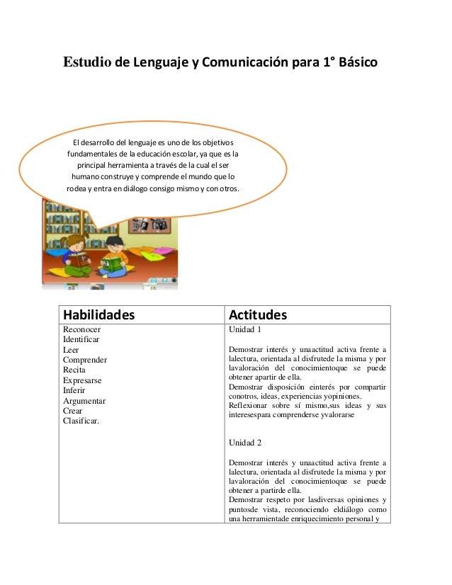 Estudio de Lenguaje y Comunicación para 1° Básico Habilidades Actitudes Reconocer Identificar Leer Comprender Recita Expre...