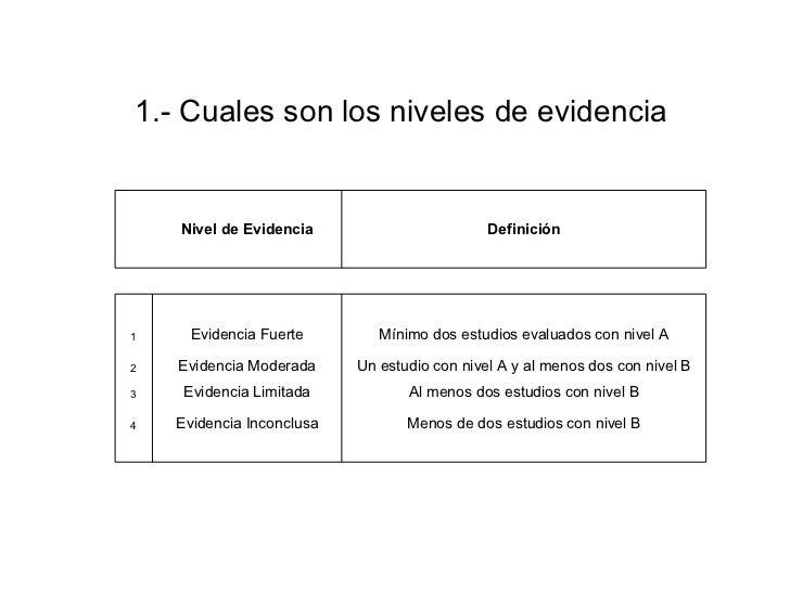 1.- Cuales son los niveles de evidencia    Menos de dos estudios con nivel B Evidencia Inconclusa 4 Al menos dos estudi...