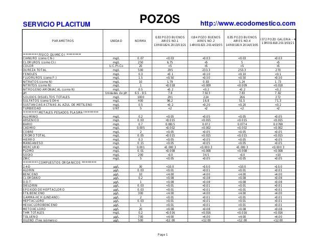 PARAMETROS UNIDAD NORMA I183 POZO BUENOS AIRES NO.1 13R001826 2013/03/21 I184 POZO BUENOS AIRES NO.2 14R001821 2014/03/05 ...