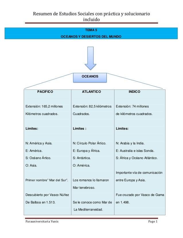 Resumen de Estudios Sociales con práctica y solucionarioincluidoParauniversitaria Yunis Page 1TEMA 5OCEANOS Y DESIERTOS DE...