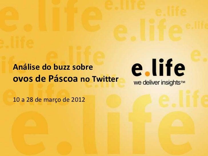 Análise do buzz sobreovos de Páscoa no Twitter10 a 28 de março de 2012