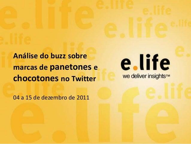 Análise do buzz sobre marcas de panetones e chocotones no Twitter 04 a 15 de dezembro de 2011