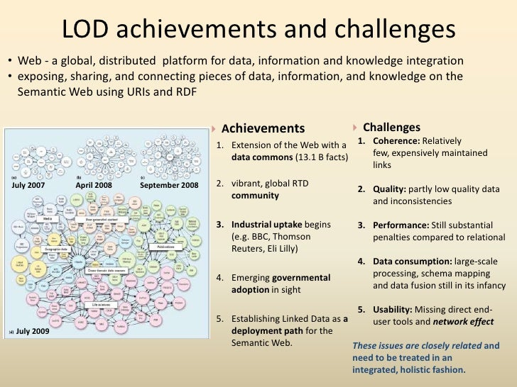 LOD achievements and challenges<br /><ul><li>Web - a global, distributed  platform for data, information and knowledge int...