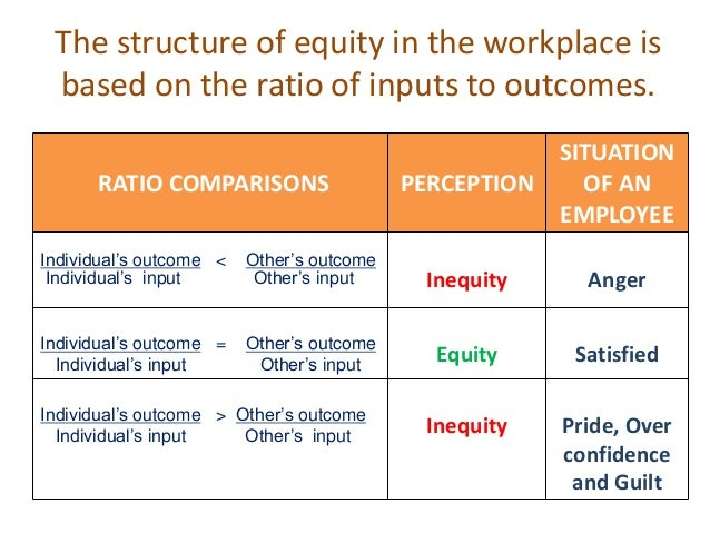 what are four forms of equity theory What is the difference between content theory and process theory equity and goal setting reinforcement theory is another there are four types of.