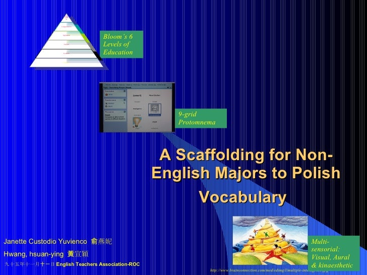 A Scaffolding for Non-English Majors to Polish Vocabulary   九十五年十一月 十一 日 English Teachers Association-ROC Janette Custodio...