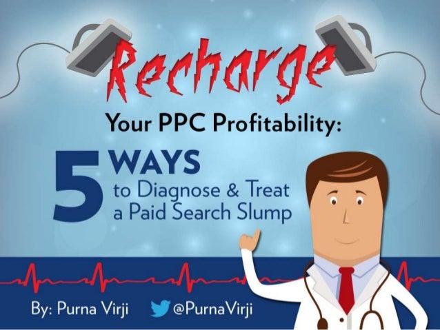 Recharge your PPC Profitability