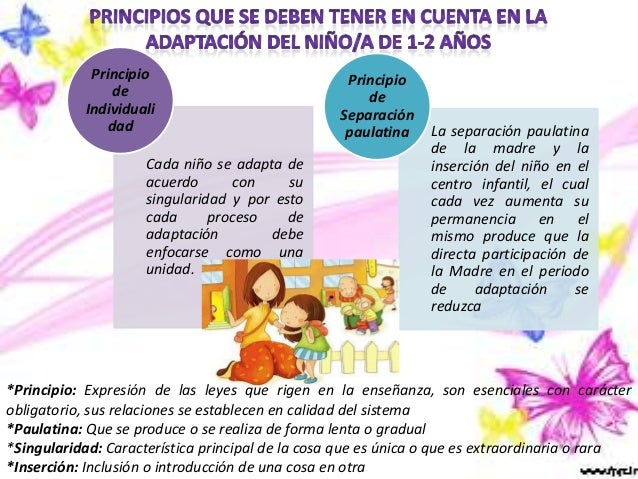 Etapa de adaptaci n de ni os y ni as de 1 a 2 a os por for Adaptacion jardin infantil