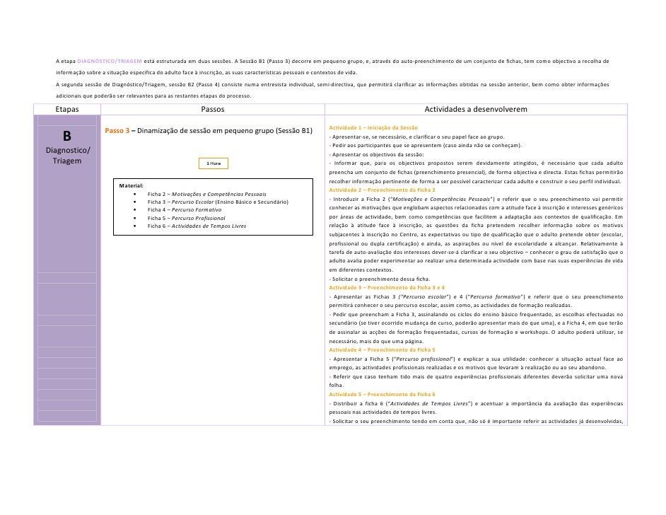 A etapa DIAGNÓSTICO/TRIAGEM está estruturada em duas sessões. A Sessão B1 (Passo 3) decorre em pequeno grupo, e, através d...