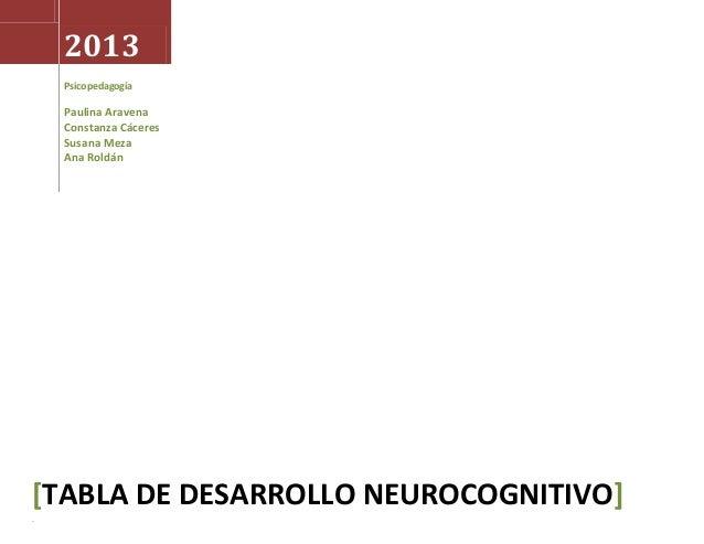 2013 Psicopedagogía  Paulina Aravena Constanza Cáceres Susana Meza Ana Roldán  [TABLA DE DESARROLLO NEUROCOGNITIVO] .