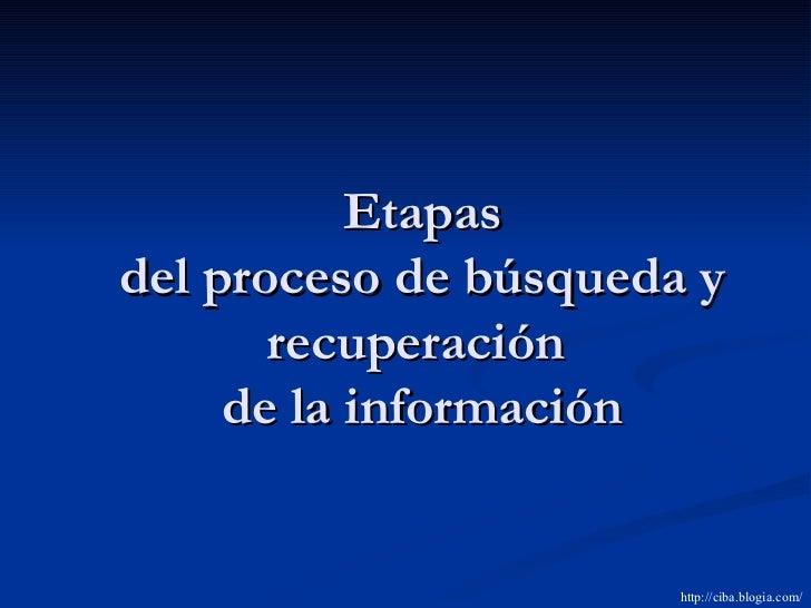 Etapas del proceso de búsqueda y recuperación  de la información http://ciba.blogia.com/