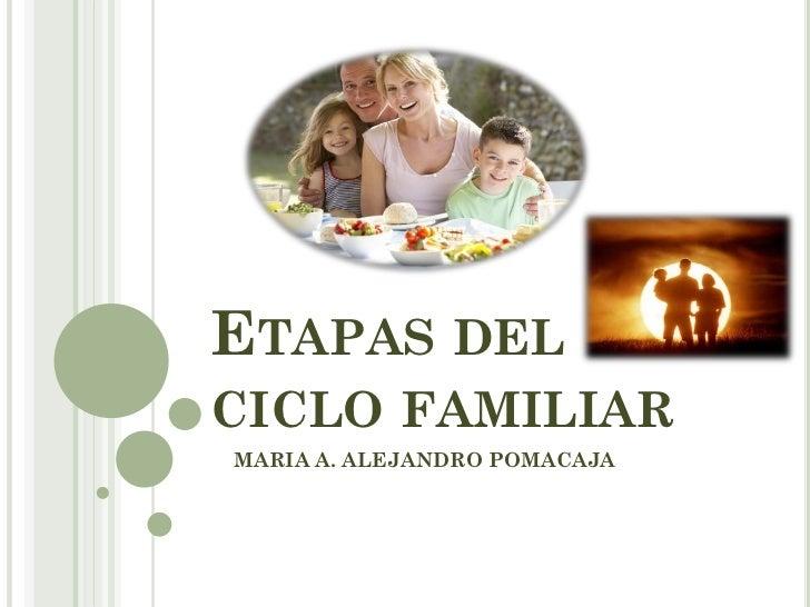ETAPAS DELCICLO FAMILIARMARIA A. ALEJANDRO POMACAJA