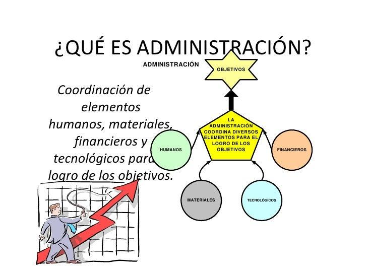 Etapas del proceso administrativo for Que es practica de oficina