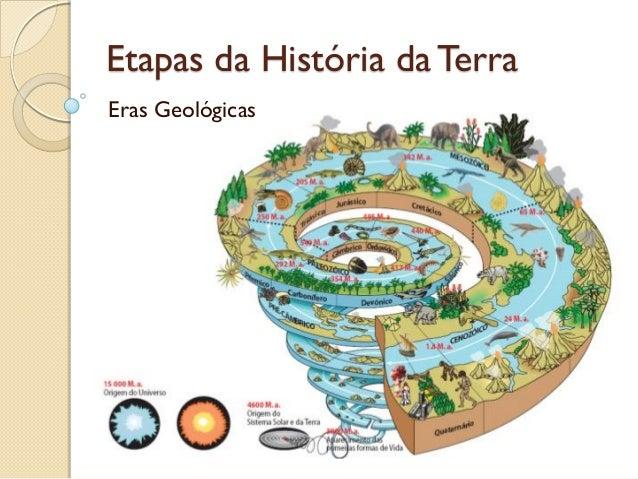 Etapas da História da TerraEras Geológicas